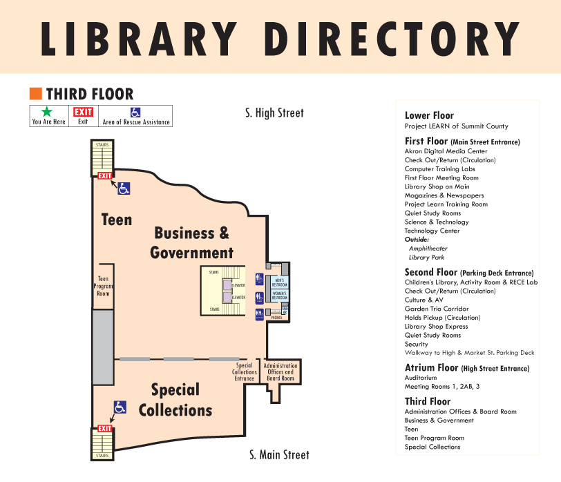Third Floor Diagram of ASCPL Main Library